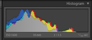 This Histogram Would Make Post-Processing Slightly Less Flexible